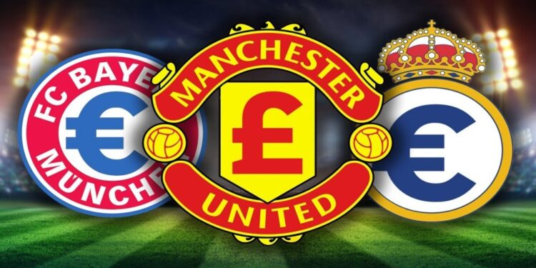 Top 20 richest football clubs in the world
