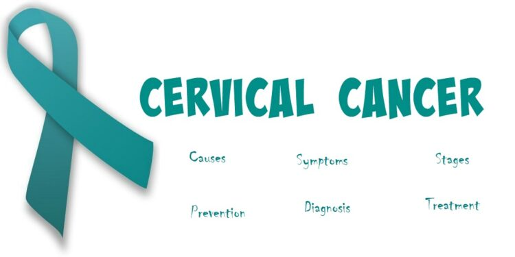 Cervical Cancer: Causes, Symptoms and Treatment