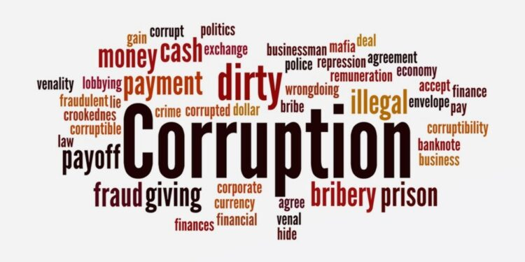 Top 20 least corrupt countries in the world