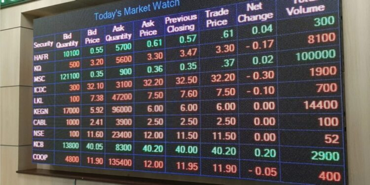 Companies listed on the Nairobi Securities Exchange (NSE)